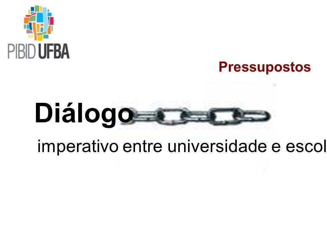 Diálogo imperativo entre universidade e escola Pressupostos
