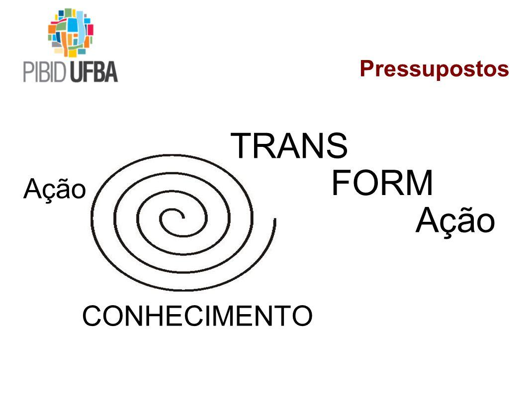 Pressupostos Ação CONHECIMENTO TRANS FORM Ação