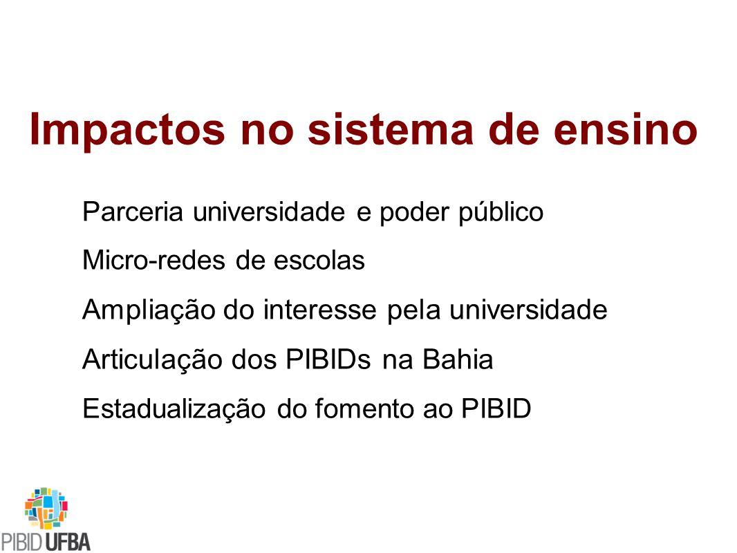 Impactos no sistema de ensino Diferentes áreas CONVÊNIO universidade-GOVERNO Parceria universidade e poder público Micro-redes de escolas Ampliação do interesse pela universidade Articulação dos PIBIDs na Bahia Estadualização do fomento ao PIBID