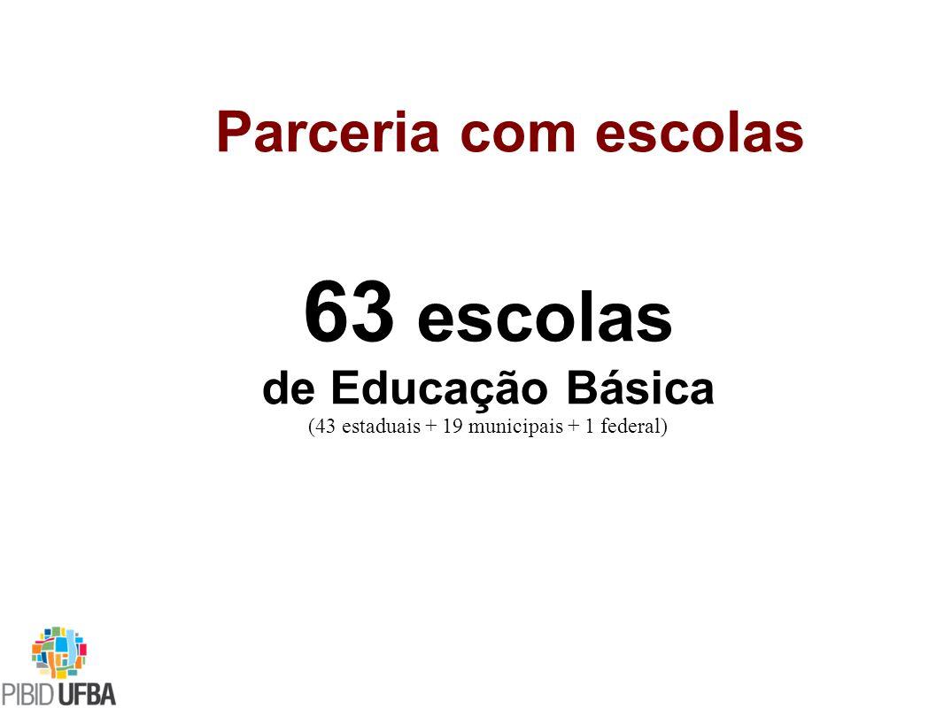 63 escolas de Educação Básica (43 estaduais + 19 municipais + 1 federal) Parceria com escolas