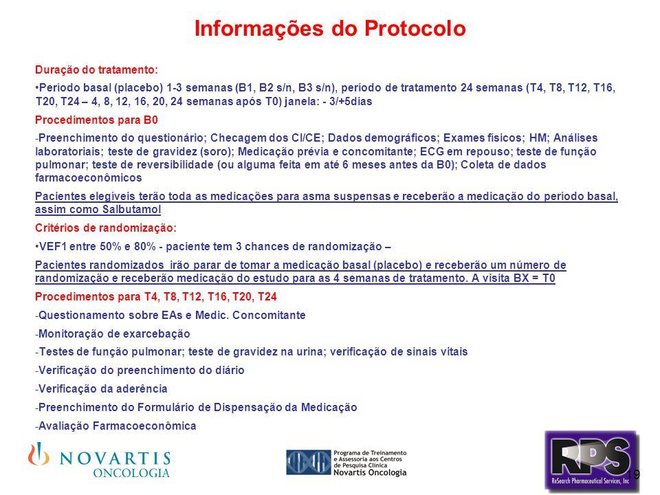 19 Informações do Protocolo Duração do tratamento: Período basal (placebo) 1-3 semanas (B1, B2 s/n, B3 s/n), período de tratamento 24 semanas (T4, T8,