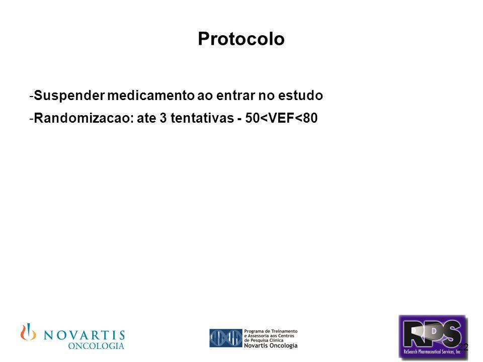 22 Protocolo -Suspender medicamento ao entrar no estudo -Randomizacao: ate 3 tentativas - 50<VEF<80