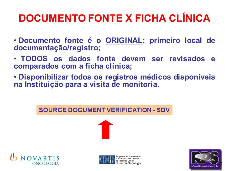 9 DOCUMENTO FONTE X FICHA CLÍNICA Documento fonte é o ORIGINAL: primeiro local de documentação/registro; TODOS os dados fonte devem ser revisados e co