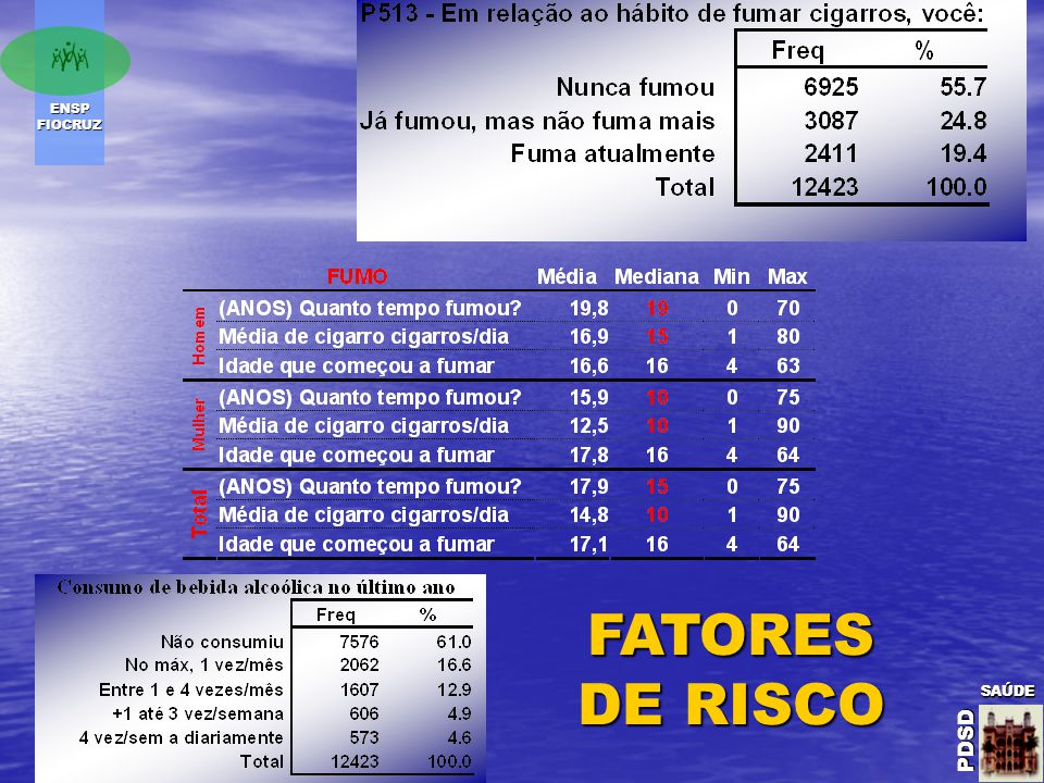 ENSP FIOCRUZ SAÚDE PDSD SAÚDE PDSDSAÚDE PDSD FATORES DE RISCO