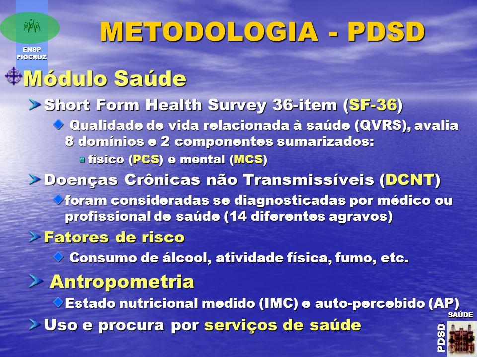 ENSP FIOCRUZ SAÚDE PDSD SAÚDE PDSDSAÚDE PDSD METODOLOGIA - PDSD Módulo Saúde Short Form Health Survey 36-item (SF-36) Qualidade de vida relacionada à saúde (QVRS), avalia 8 domínios e 2 componentes sumarizados: Qualidade de vida relacionada à saúde (QVRS), avalia 8 domínios e 2 componentes sumarizados: físico (PCS) e mental (MCS) Doenças Crônicas não Transmissíveis (DCNT) foram consideradas se diagnosticadas por médico ou profissional de saúde (14 diferentes agravos) Fatores de risco Consumo de álcool, atividade física, fumo, etc.