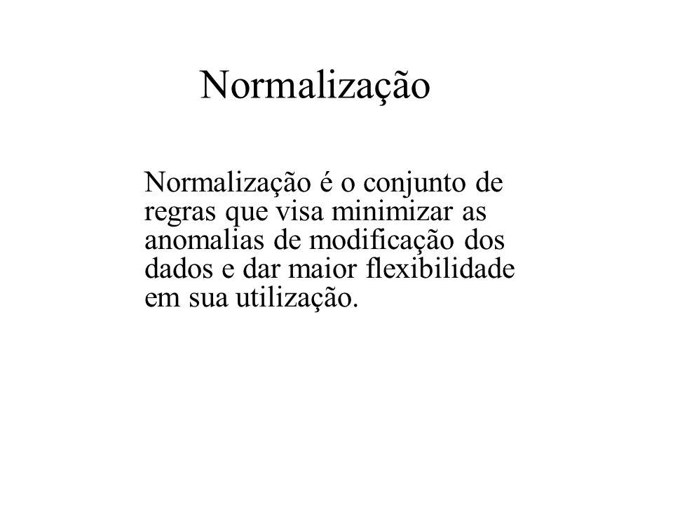 Normalização Normalização é o conjunto de regras que visa minimizar as anomalias de modificação dos dados e dar maior flexibilidade em sua utilização.