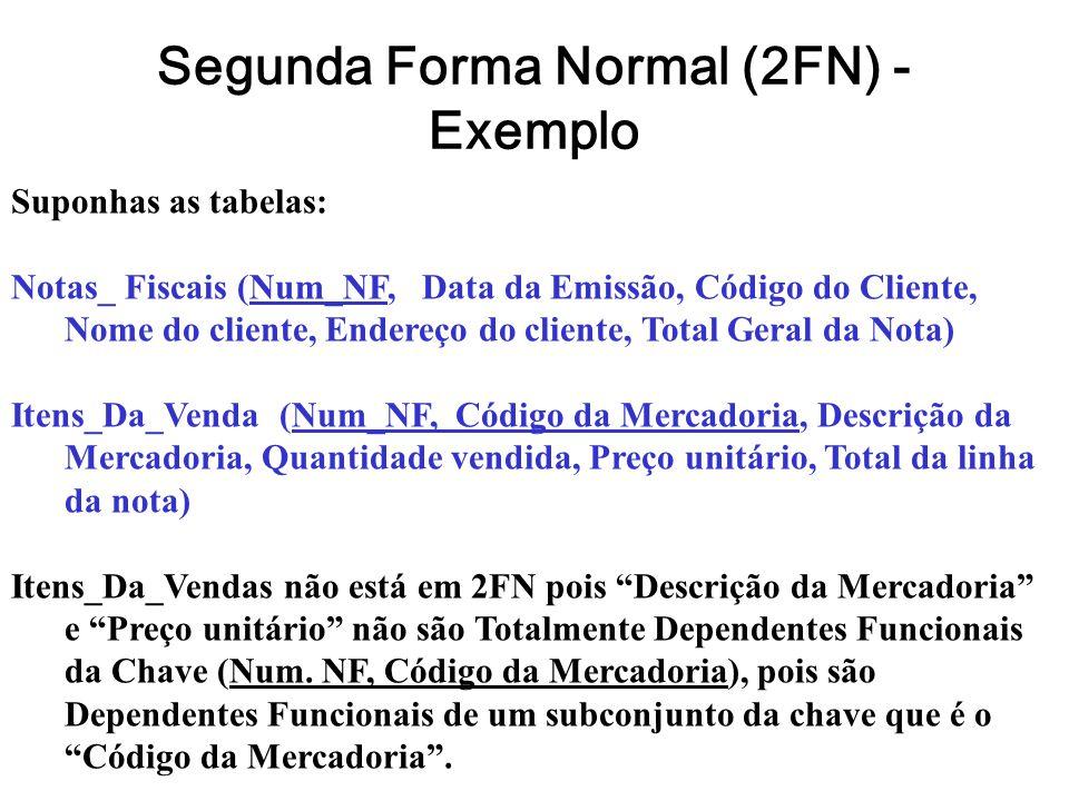 Segunda Forma Normal (2FN) - Exemplo Suponhas as tabelas: Notas_ Fiscais (Num_NF, Data da Emissão, Código do Cliente, Nome do cliente, Endereço do cli