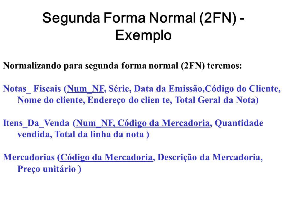 Segunda Forma Normal (2FN) - Exemplo Normalizando para segunda forma normal (2FN) teremos: Notas_ Fiscais (Num_NF, Série, Data da Emissão,Código do Cl