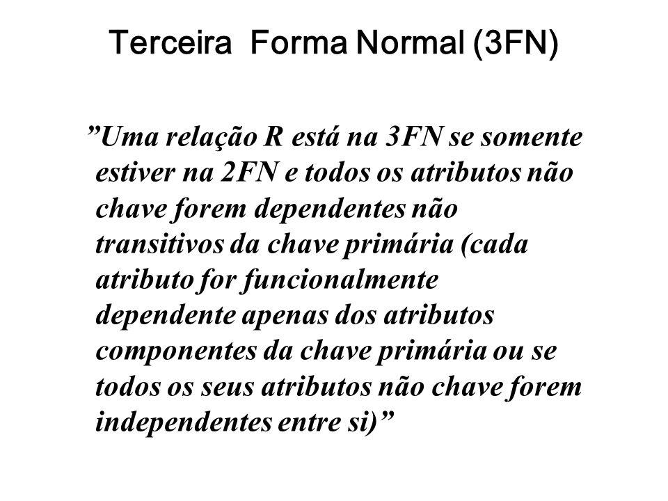 """Terceira Forma Normal (3FN) """"Uma relação R está na 3FN se somente estiver na 2FN e todos os atributos não chave forem dependentes não transitivos da c"""