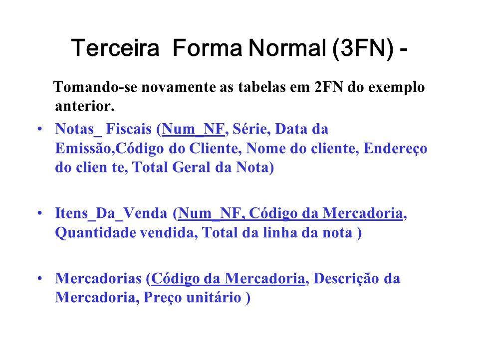 Terceira Forma Normal (3FN) - Tomando-se novamente as tabelas em 2FN do exemplo anterior. Notas_ Fiscais (Num_NF, Série, Data da Emissão,Código do Cli