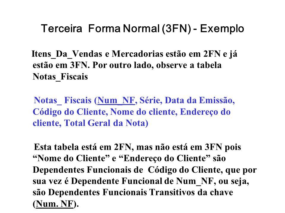 Terceira Forma Normal (3FN) - Exemplo Itens_Da_Vendas e Mercadorias estão em 2FN e já estão em 3FN. Por outro lado, observe a tabela Notas_Fiscais Not