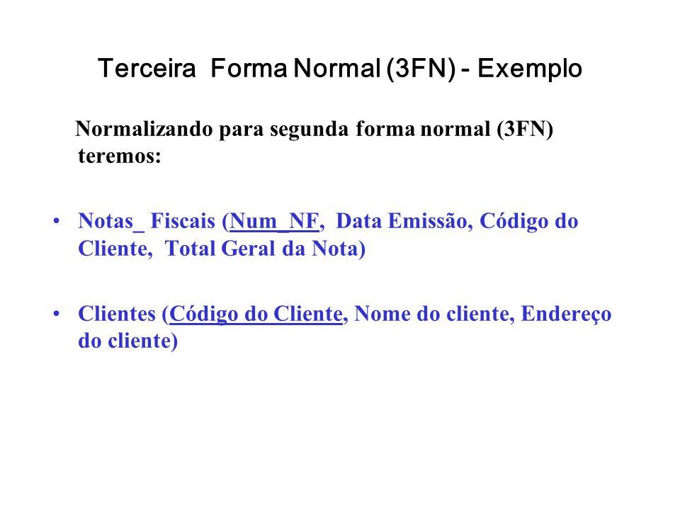Terceira Forma Normal (3FN) - Exemplo Normalizando para segunda forma normal (3FN) teremos: Notas_ Fiscais (Num_NF, Data Emissão, Código do Cliente, T