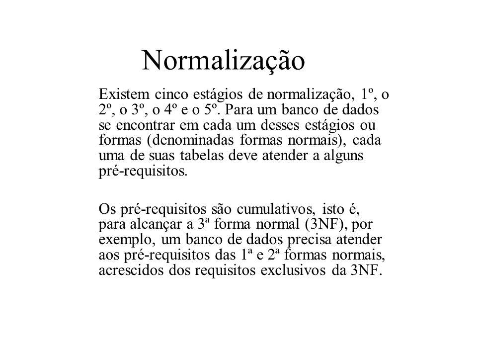 Normalização Existem cinco estágios de normalização, 1º, o 2º, o 3º, o 4º e o 5º. Para um banco de dados se encontrar em cada um desses estágios ou fo