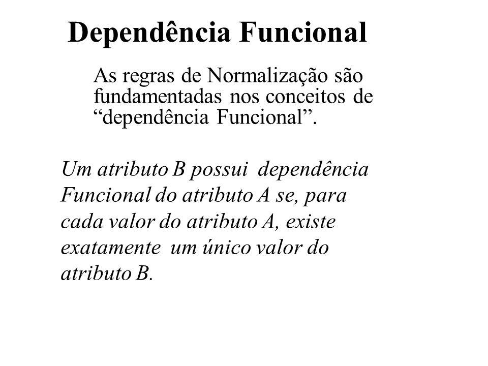 """Dependência Funcional As regras de Normalização são fundamentadas nos conceitos de """"dependência Funcional"""". Um atributo B possui dependência Funcional"""