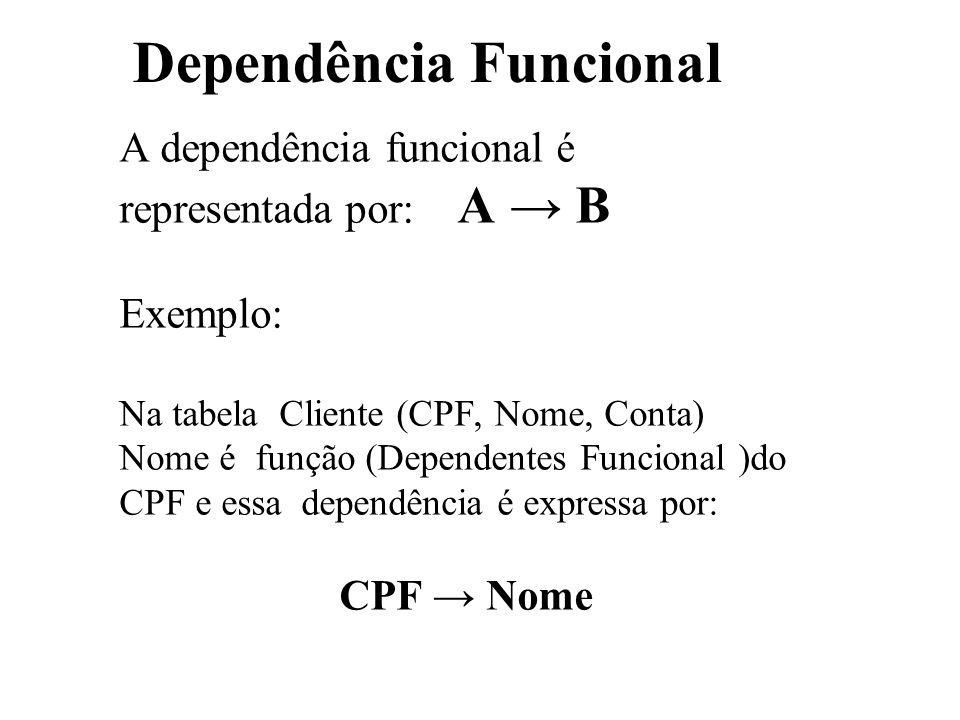 Dependência Funcional A dependência funcional é representada por: A → B Exemplo: Na tabela Cliente (CPF, Nome, Conta) Nome é função (Dependentes Funci