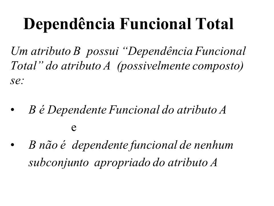 """Dependência Funcional Total Um atributo B possui """"Dependência Funcional Total"""" do atributo A (possivelmente composto) se: B é Dependente Funcional do"""