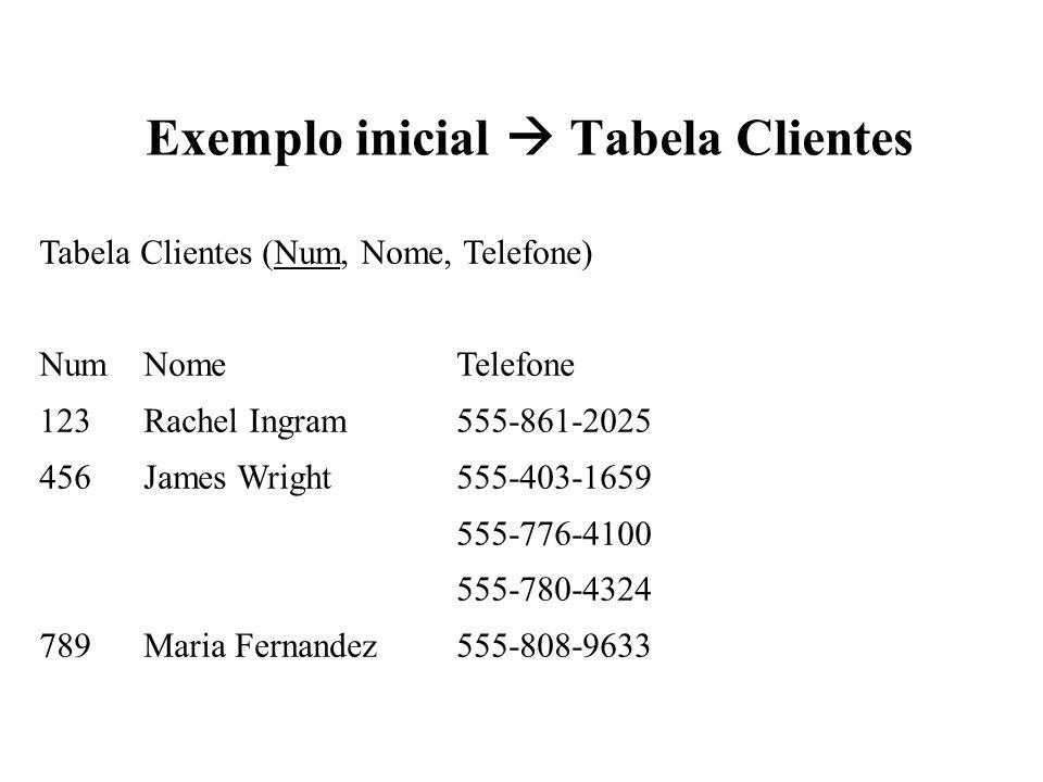 Exemplo inicial  Tabela Clientes Tabela Clientes (Num, Nome, Telefone) Num Nome Telefone 123 Rachel Ingram 555-861-2025 456 James Wright 555-403-1659