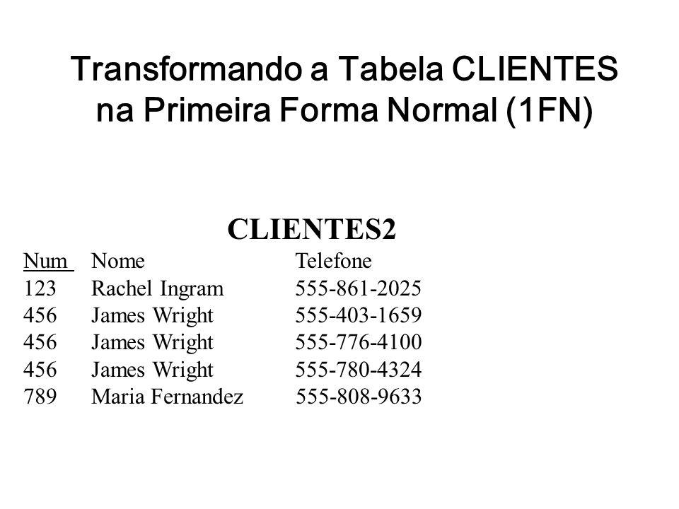 Transformando a Tabela CLIENTES na Primeira Forma Normal (1FN) CLIENTES2 Num Nome Telefone 123 Rachel Ingram 555-861-2025 456 James Wright 555-403-165