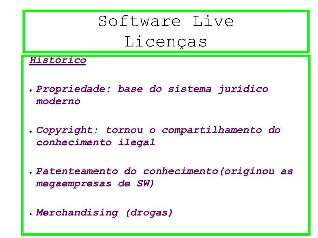 Software Live Licenças Histórico ● Propriedade: base do sistema jurídico moderno ● Copyright: tornou o compartilhamento do conhecimento ilegal ● Patenteamento do conhecimento(originou as megaempresas de SW) ● Merchandising (drogas)