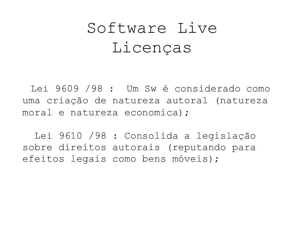 Software Live Licenças Lei 9609 /98 : Um Sw é considerado como uma criação de natureza autoral (natureza moral e natureza economica); Lei 9610 /98 : Consolida a legislação sobre direitos autorais (reputando para efeitos legais como bens móveis);