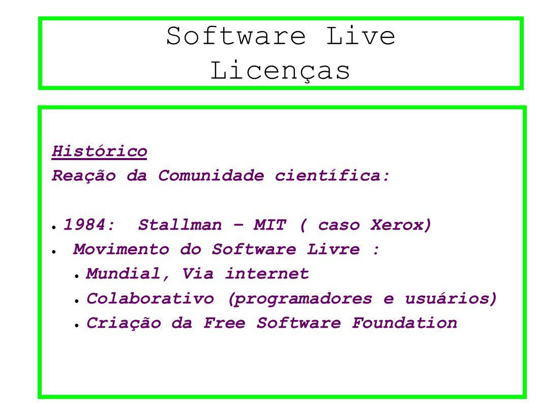 Software Live Licenças Histórico Reação da Comunidade científica: ● 1984: Stallman – MIT ( caso Xerox) ● Movimento do Software Livre : ● Mundial, Via internet ● Colaborativo (programadores e usuários) ● Criação da Free Software Foundation