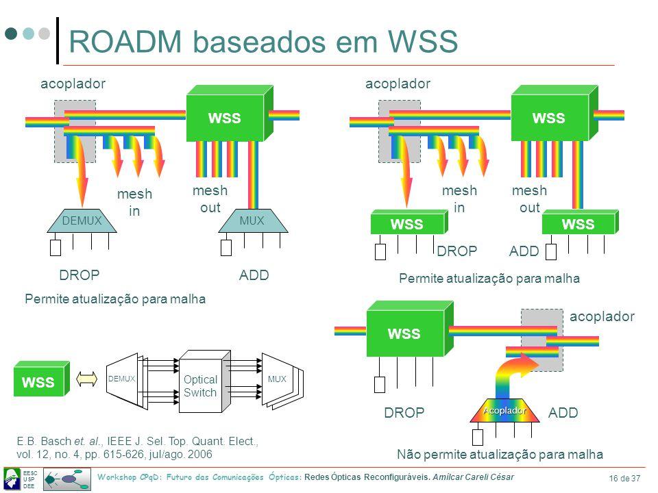 EESC USP DEE Workshop CPqD: Futuro das Comunicações Ópticas: Redes Ópticas Reconfiguráveis. Amílcar Careli César 16 de 37 ROADM baseados em WSS DEMUXM