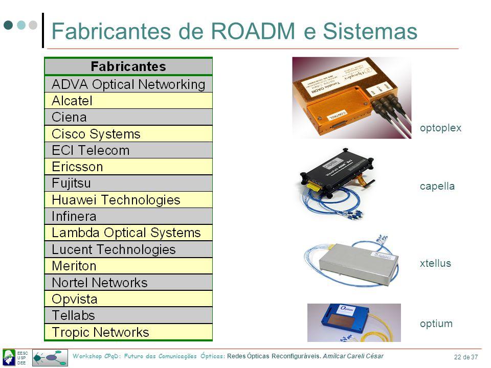 EESC USP DEE Workshop CPqD: Futuro das Comunicações Ópticas: Redes Ópticas Reconfiguráveis. Amílcar Careli César 22 de 37 Fabricantes de ROADM e Siste