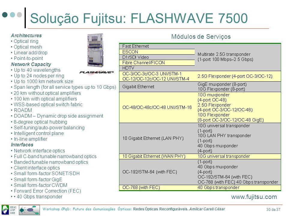EESC USP DEE Workshop CPqD: Futuro das Comunicações Ópticas: Redes Ópticas Reconfiguráveis. Amílcar Careli César 30 de 37 Solução Fujitsu: FLASHWAVE 7