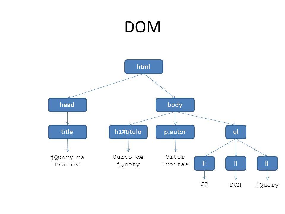DOM html headbody titleh1#titulop.autorul li jQuery na Prática Curso de jQuery Vitor Freitas JS DOMjQuery