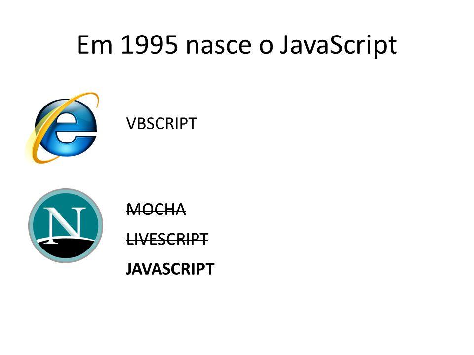 Em 1995 nasce o JavaScript VBSCRIPT MOCHA LIVESCRIPT JAVASCRIPT MOCHA LIVESCRIPT