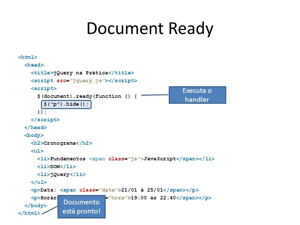 Document Ready jQuery na Prática $(document).ready(function () { $( p ).hide(); }); Cronograma Fundamentos JavaScript DOM jQuery Data: 21/01 à 25/01 Horário: 19:00 às 22:40 Documento está pronto.