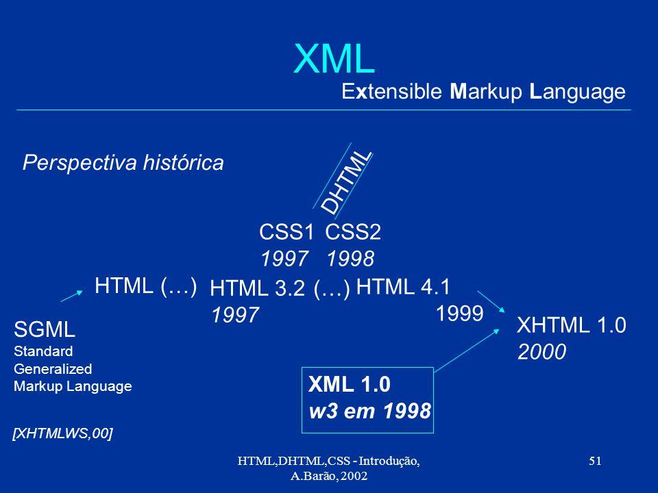 HTML,DHTML,CSS - Introdução, A.Barão, 2002 51 XML Extensible Markup Language Perspectiva histórica SGML Standard Generalized Markup Language HTML(…) HTML 3.2 1997 HTML 4.1 1999 CSS1 1997 XML 1.0 w3 em 1998 XHTML 1.0 2000 (…) CSS2 1998 DHTML [XHTMLWS,00]
