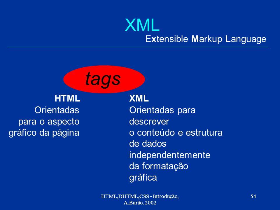 HTML,DHTML,CSS - Introdução, A.Barão, 2002 54 XML Extensible Markup Language HTMLXML tags Orientadas para o aspecto gráfico da página Orientadas para descrever o conteúdo e estrutura de dados independentemente da formatação gráfica