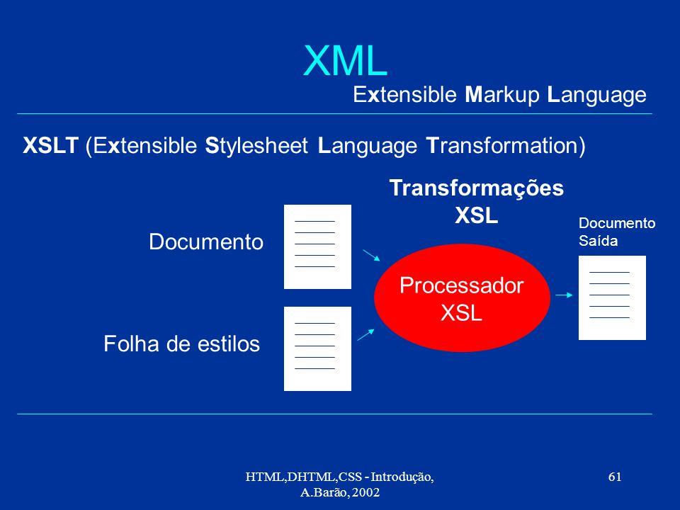 HTML,DHTML,CSS - Introdução, A.Barão, 2002 61 XML Extensible Markup Language XSLT (Extensible Stylesheet Language Transformation) Transformações XSL Documento Folha de estilos Documento Saída Processador XSL