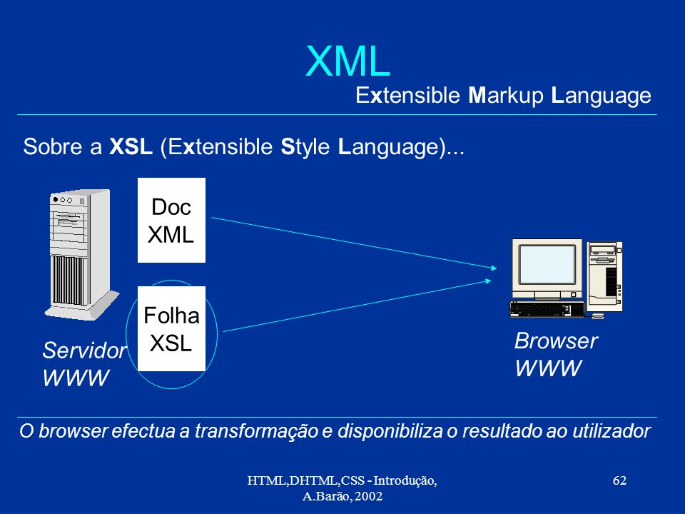 HTML,DHTML,CSS - Introdução, A.Barão, 2002 62 XML Extensible Markup Language Sobre a XSL (Extensible Style Language)...