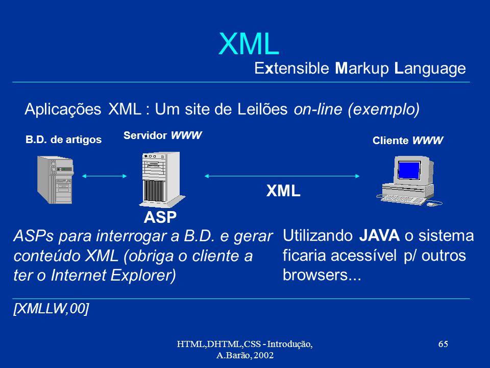 HTML,DHTML,CSS - Introdução, A.Barão, 2002 65 XML Extensible Markup Language [XMLLW,00] Aplicações XML : Um site de Leilões on-line (exemplo) Servidor WWW B.D.