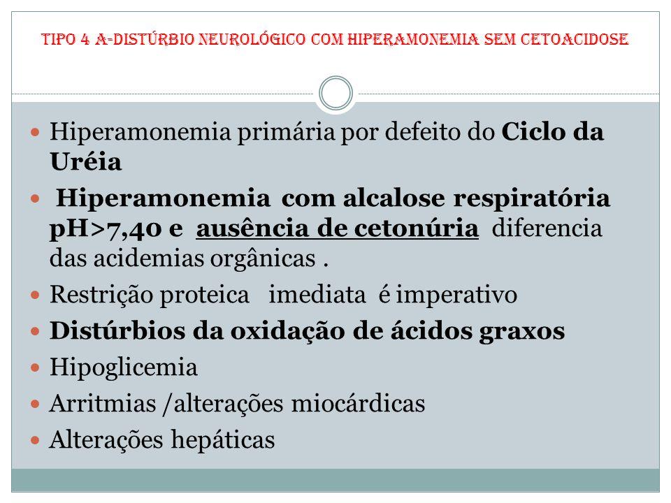 Tipo 4 a-Distúrbio neurológico com Hiperamonemia sem Cetoacidose Hiperamonemia primária por defeito do Ciclo da Uréia Hiperamonemia com alcalose respi