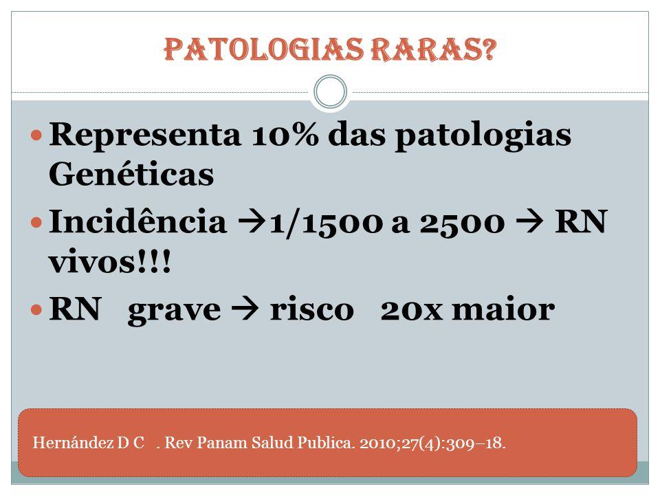 Patologias Raras? Representa 10% das patologias Genéticas Incidência  1/1500 a 2500  RN vivos!!! RN grave  risco 20x maior Hernández D C. Rev Panam