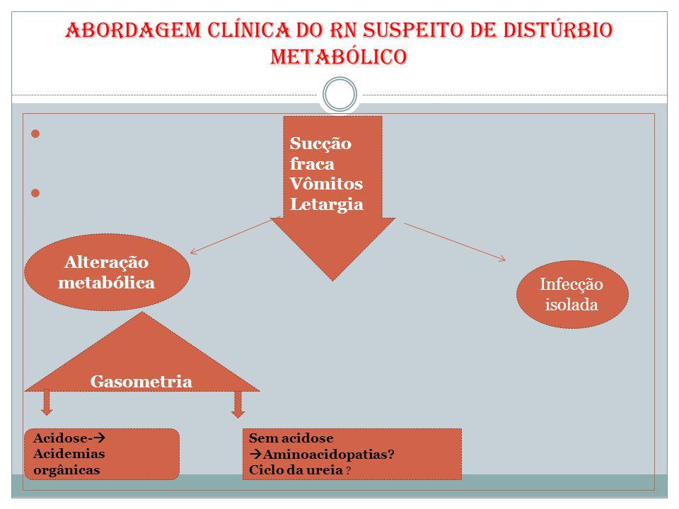 Abordagem Clínica do RN suspeito de Distúrbio Metabólico Sucção fraca Vômitos Letargia Infecção isolada Alteração metabólica Gasometria Acidose-  Aci