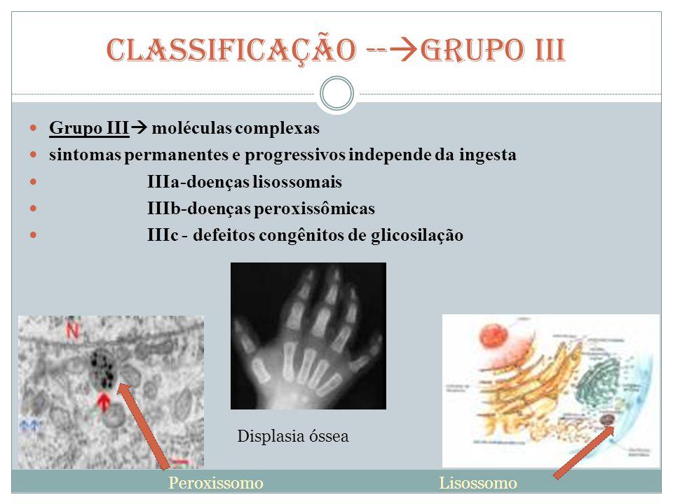 CLASSIFICAÇÃO --  GRUPO III Grupo III  moléculas complexas sintomas permanentes e progressivos independe da ingesta IIIa-doenças lisossomais IIIb-do