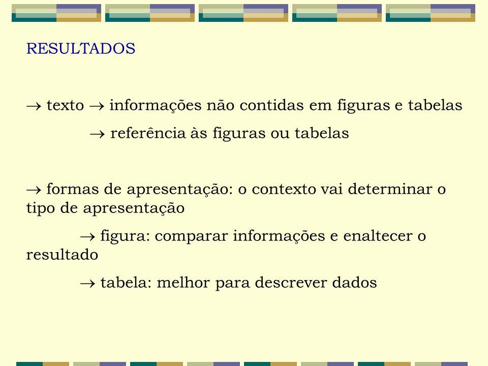 RESULTADOS  texto  informações não contidas em figuras e tabelas  referência às figuras ou tabelas  formas de apresentação: o contexto vai determi