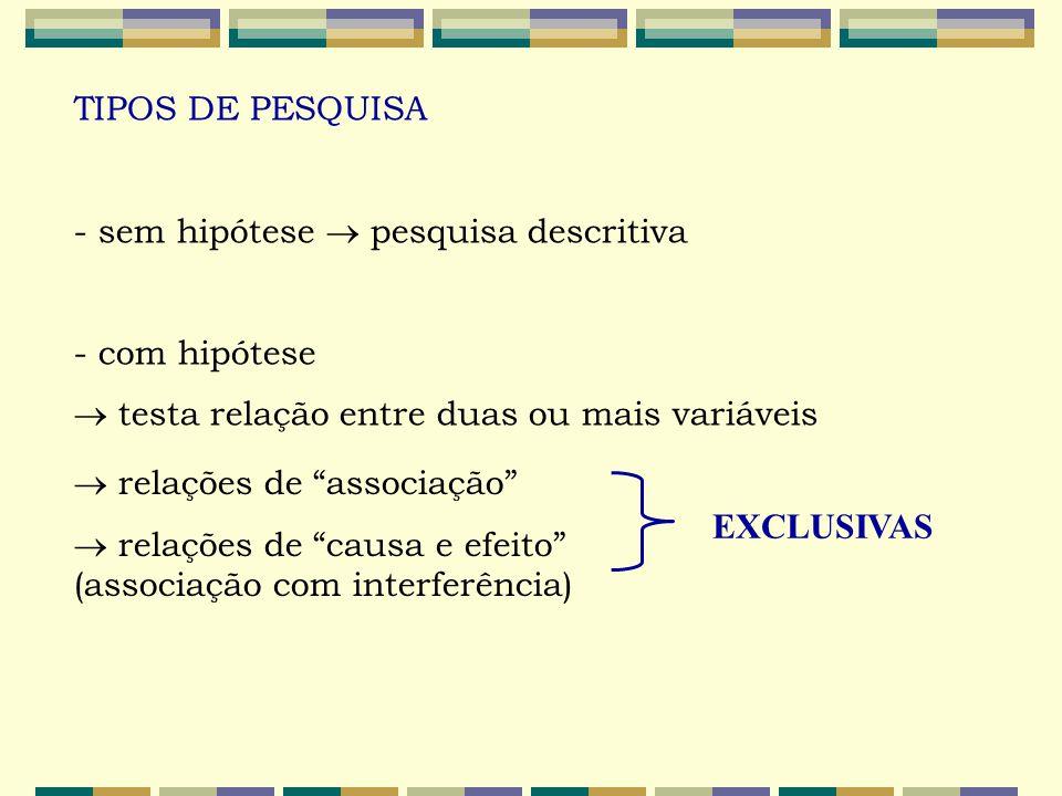 """TIPOS DE PESQUISA - sem hipótese  pesquisa descritiva - com hipótese  testa relação entre duas ou mais variáveis EXCLUSIVAS  relações de """"associaçã"""