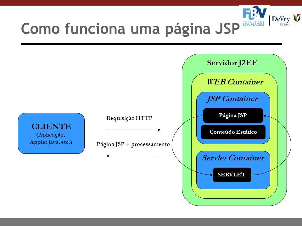 Como funciona uma página JSP CLIENTE (Aplicação, Applet Java, etc.) WEB Container Servidor J2EE JSP Container Página JSP Conteúdo Estático Requisição