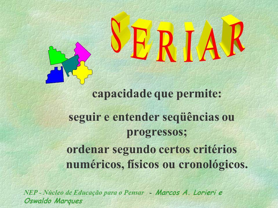 NEP - Núcleo de Educação para o Pensar - Marcos A. Lorieri e Oswaldo Marques... é decompor objetos, sistemas ou situações, em seus elementos constitut