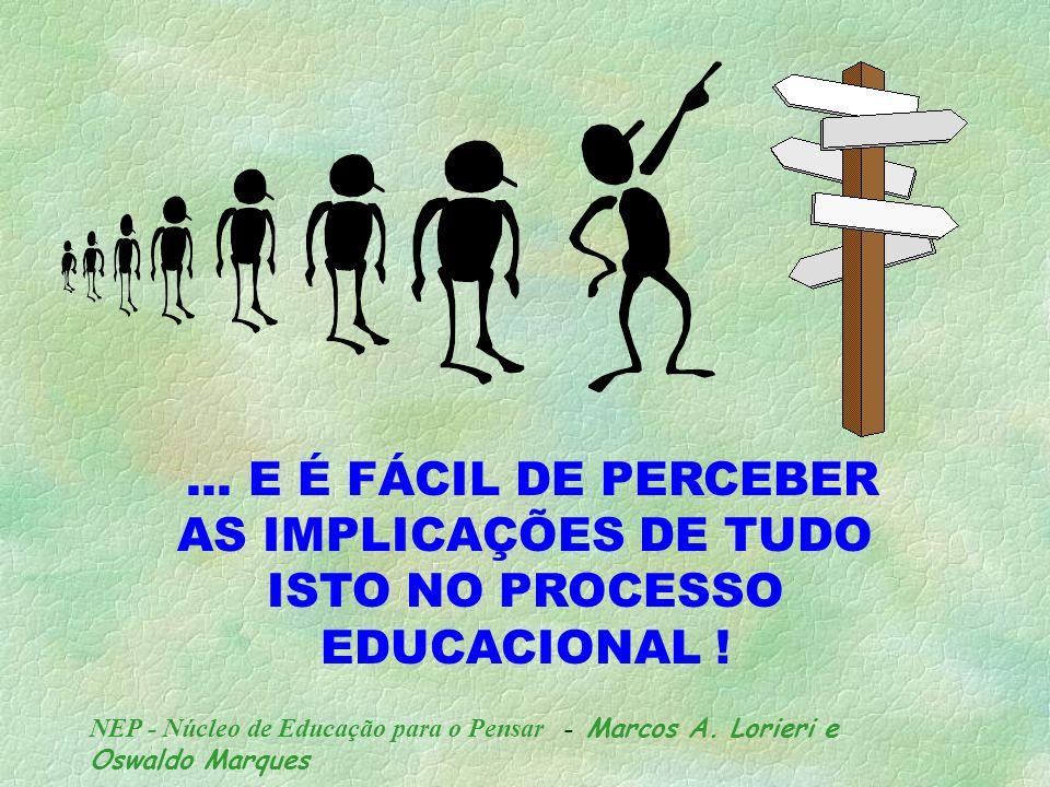 NEP - Núcleo de Educação para o Pensar - Marcos A. Lorieri e Oswaldo Marques ELAS, COMO QUE NÃO VÊEM TUDO O QUE ESTÁ À SUA FRENTE OU AO SEU REDOR... F