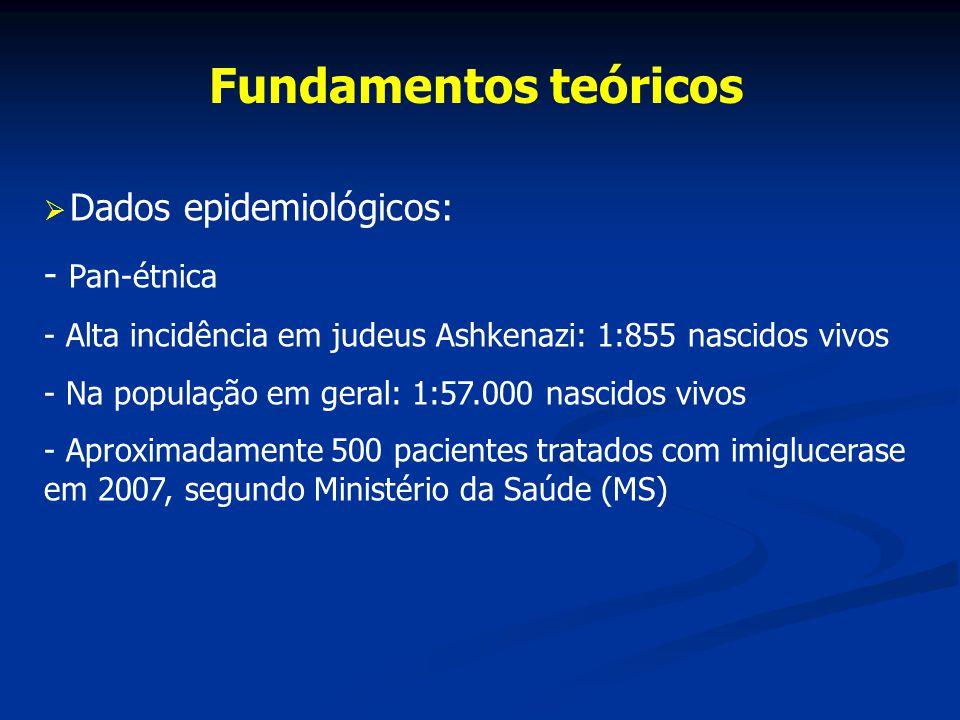  Dados epidemiológicos: - Pan-étnica - Alta incidência em judeus Ashkenazi: 1:855 nascidos vivos - Na população em geral: 1:57.000 nascidos vivos - A
