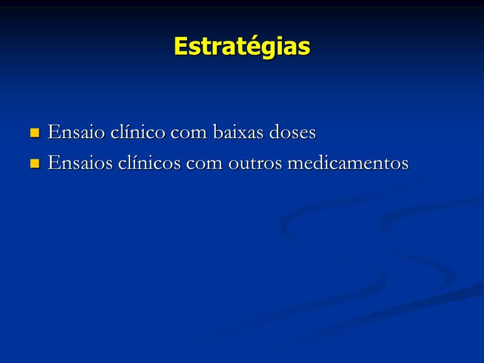 Estratégias Ensaio clínico com baixas doses Ensaio clínico com baixas doses Ensaios clínicos com outros medicamentos Ensaios clínicos com outros medic