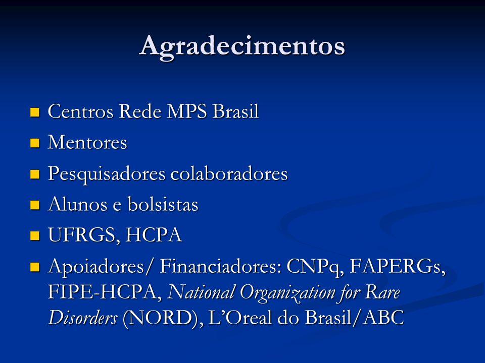 Agradecimentos Centros Rede MPS Brasil Centros Rede MPS Brasil Mentores Mentores Pesquisadores colaboradores Pesquisadores colaboradores Alunos e bols