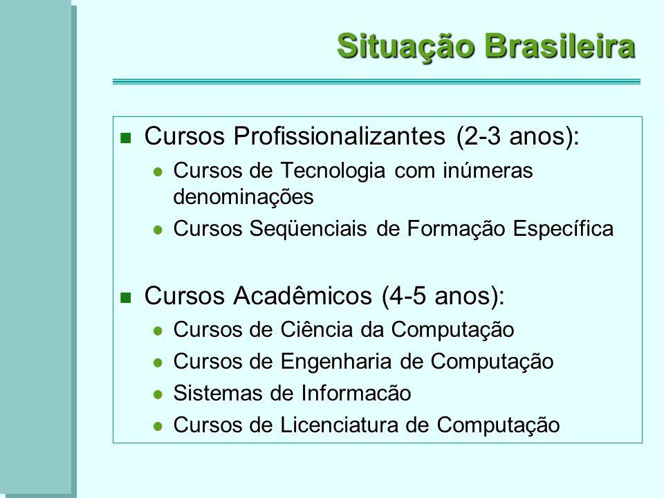 Situação Brasileira Cursos Profissionalizantes (2-3 anos): Cursos Profissionalizantes (2-3 anos): Cursos de Tecnologia com inúmeras denominações Cursos de Tecnologia com inúmeras denominações Cursos Seqüenciais de Formação Específica Cursos Seqüenciais de Formação Específica Cursos Acadêmicos (4-5 anos): Cursos Acadêmicos (4-5 anos): Cursos de Ciência da Computação Cursos de Ciência da Computação Cursos de Engenharia de Computação Cursos de Engenharia de Computação Sistemas de Informacão Sistemas de Informacão Cursos de Licenciatura de Computação Cursos de Licenciatura de Computação