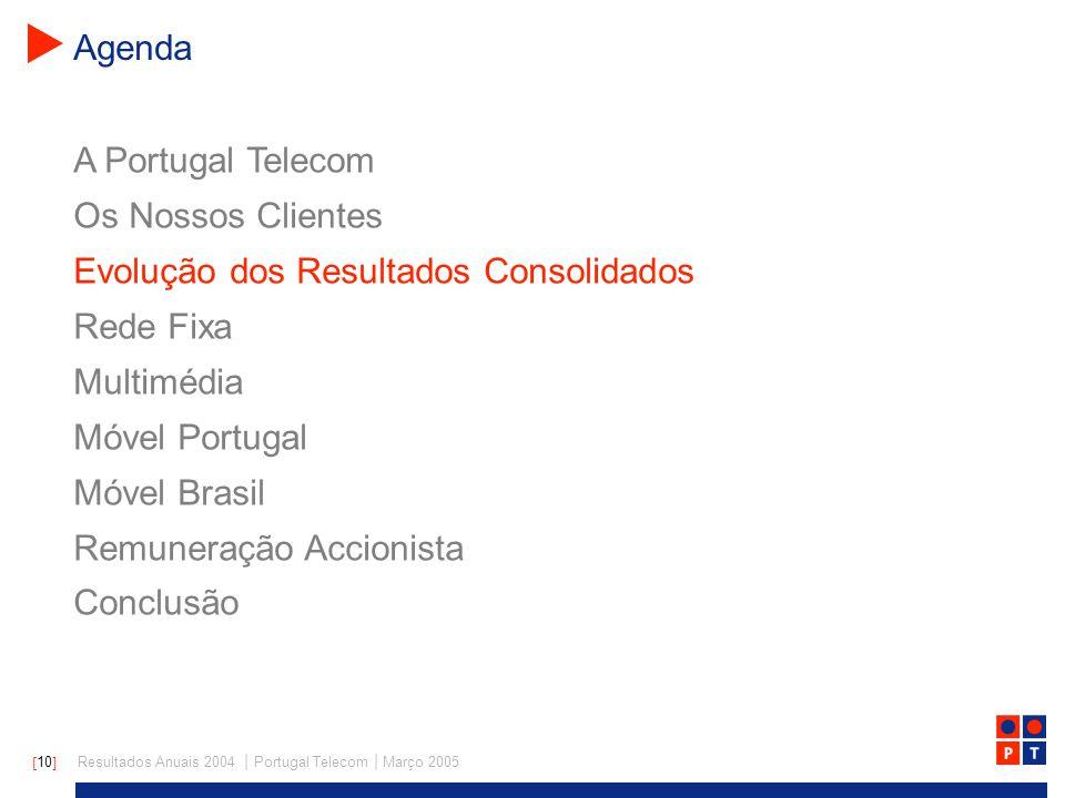 [ 10 ] Resultados Anuais 2004 | Portugal Telecom | Março 2005 A Portugal Telecom Os Nossos Clientes Evolução dos Resultados Consolidados Rede Fixa Multimédia Móvel Portugal Móvel Brasil Remuneração Accionista Conclusão Agenda